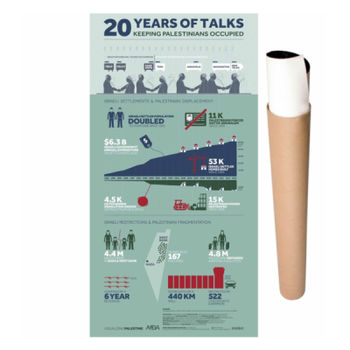 20 YEARS OF TALKS  Thumbnail